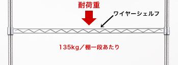 対荷重135kg